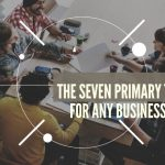 The Seven Primary Tasks For Any Greater Sacramento Business Team